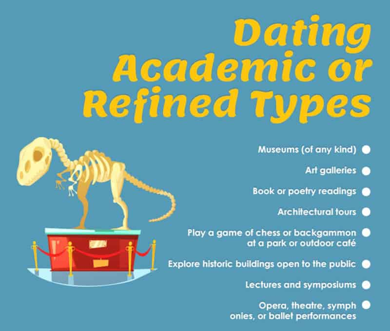 Academic first date ideas