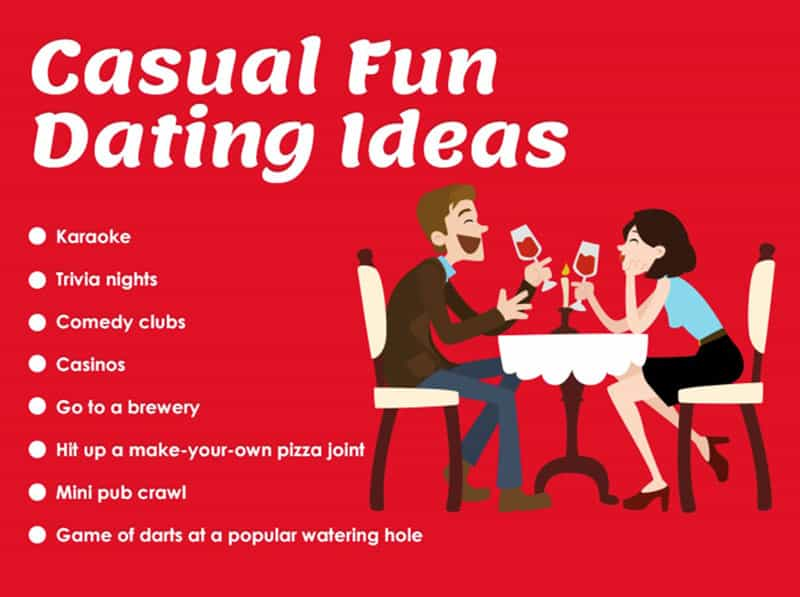 Casual first date ideas